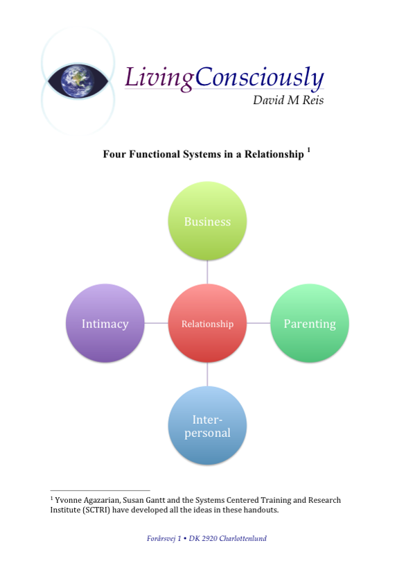 Four Functional Systems